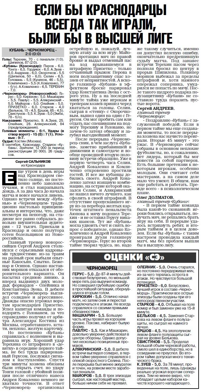Кубань (Краснодар) - Черноморец (Новороссийск) 2:0