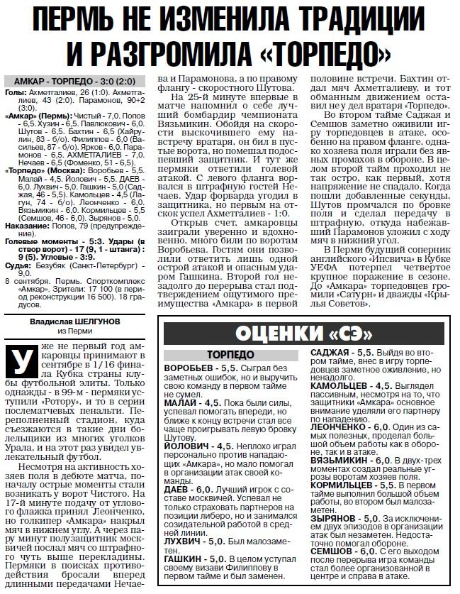 Амкар (Пермь) - Торпедо (Москва) 3:0