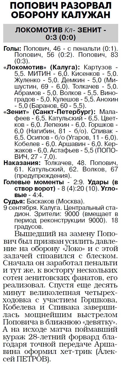 Локомотив (Калуга) - Зенит (Санкт-Петербург) 0:3