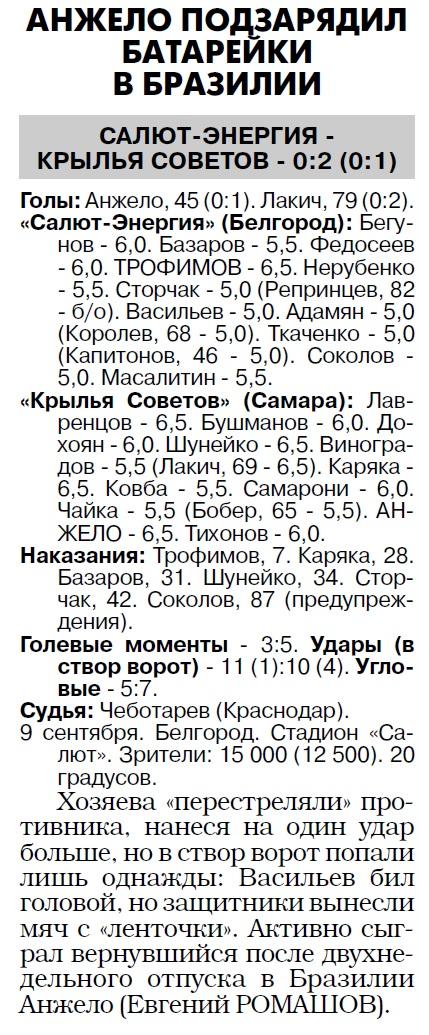 Салют-Энергия (Белгород) - Крылья Советов (Самара) 0:2