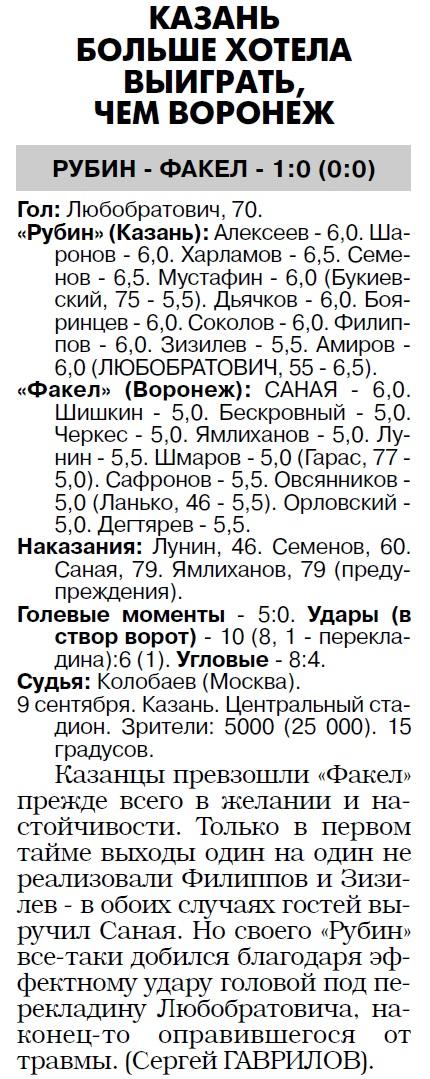 Рубин (Казань) - Факел (Воронеж) 1:0