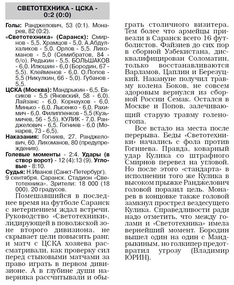 Светотехника (Саранск) - ЦСКА (Москва) 0:2. Нажмите, чтобы посмотреть истинный размер рисунка