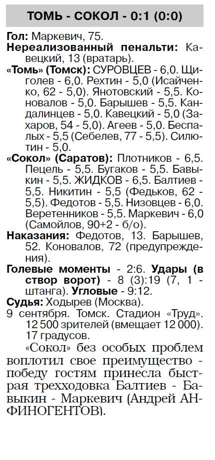 Томь (Томск) - Сокол (Саратов) 0:1