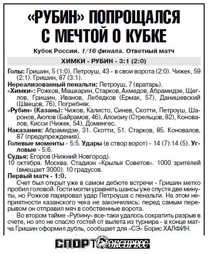 Химки (Химки) - Рубин (Казань) 3:1