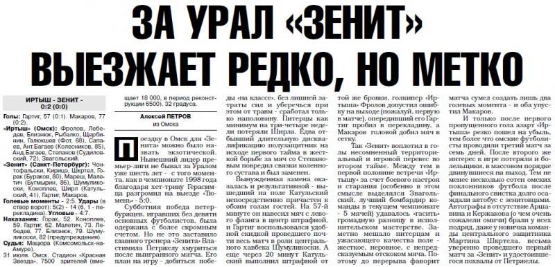 Иртыш (Омск) - Зенит (Санкт-Петербург) 0:2. Нажмите, чтобы посмотреть истинный размер рисунка