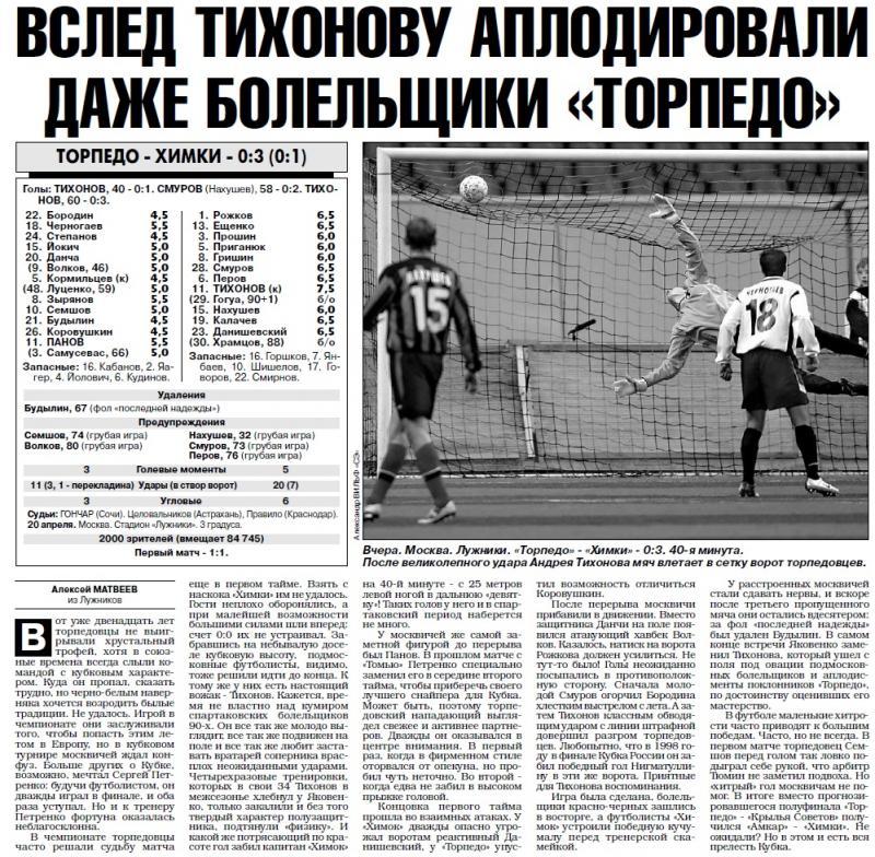 Торпедо (Москва) - Химки (Химки) 0:3. Нажмите, чтобы посмотреть истинный размер рисунка