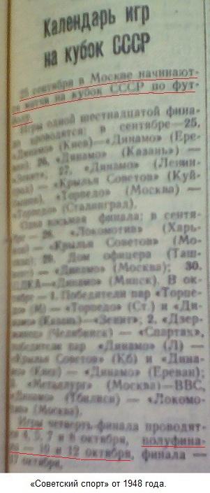 ЦДКА (Москва) - Динамо (Москва) 0:0 д.в.
