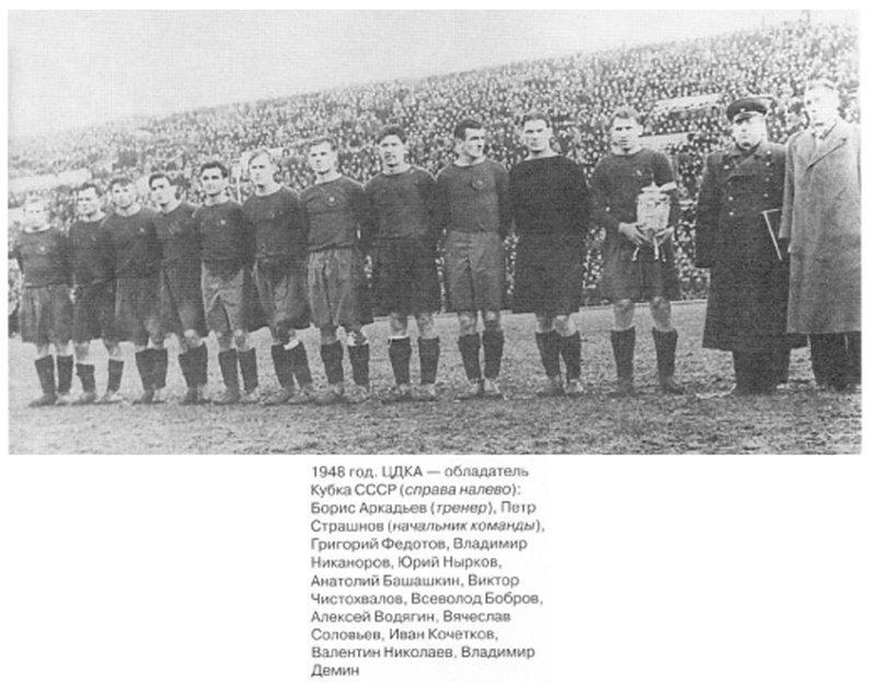 ЦДКА (Москва) - Спартак (Москва) 3:0