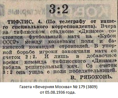 Динамо (Тифлис) - Строители (Баку) 3:2 д.в.