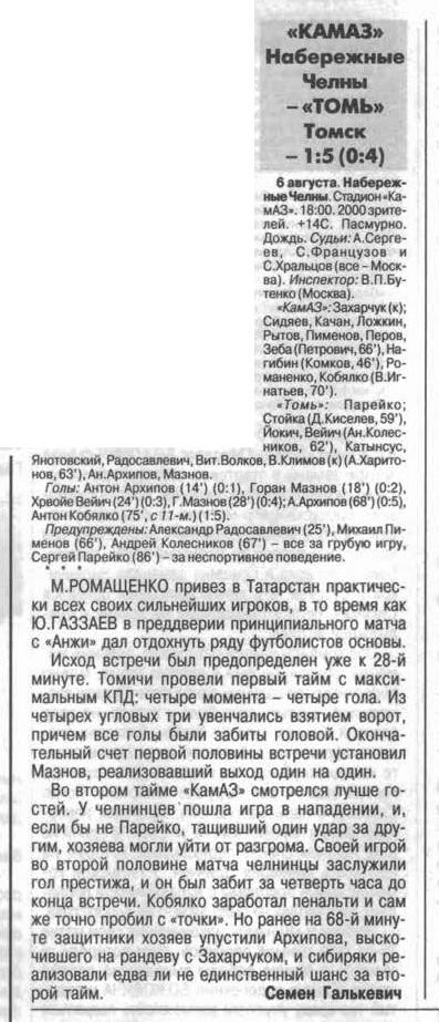 КамАЗ (Набережные Челны) - Томь (Томск) 1:5
