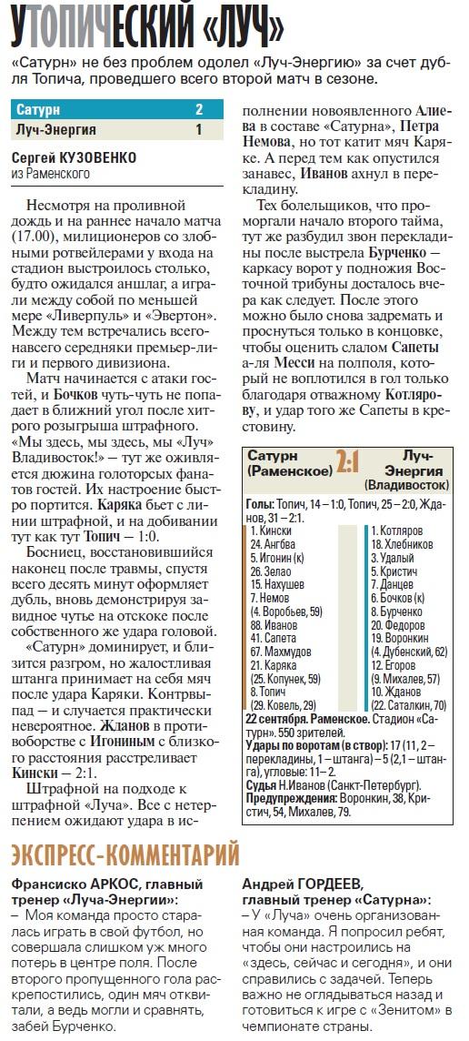 Сатурн (Раменское) - Луч-Энергия (Владивосток) 2:1