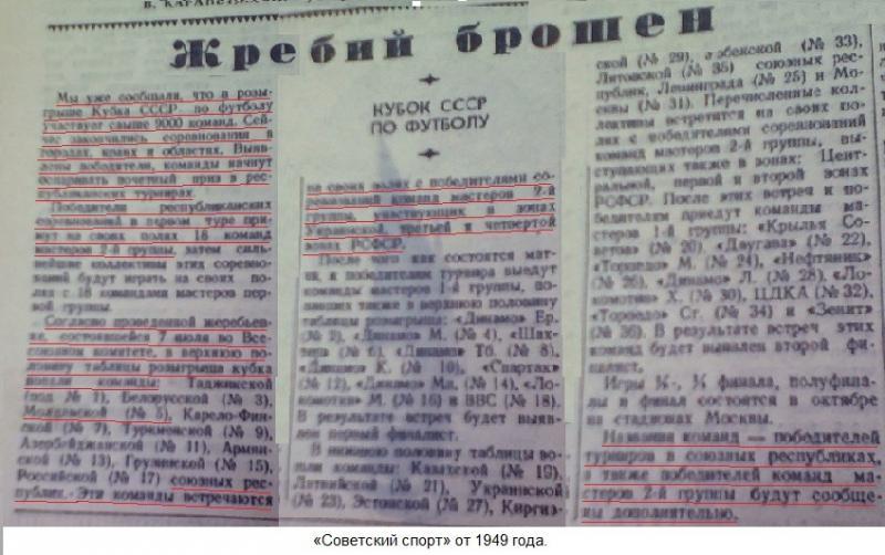 Локомотив (Кишинёв) - Зенит (Ковров) 2:7. Нажмите, чтобы посмотреть истинный размер рисунка