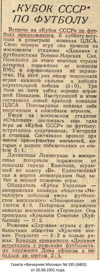 Динамо (Ереван) - ДО (Рига) 2:1