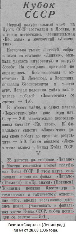 Красное Знамя (Глухово) - Динамо (Тбилиси) 1:5