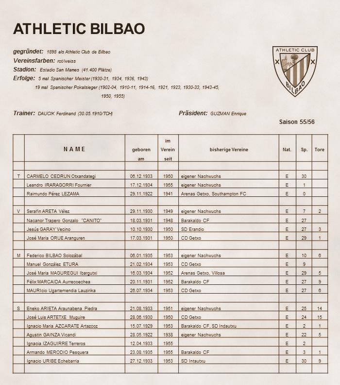 Атлетик Бильбао (Испания) - Порту (Португалия) 3:2