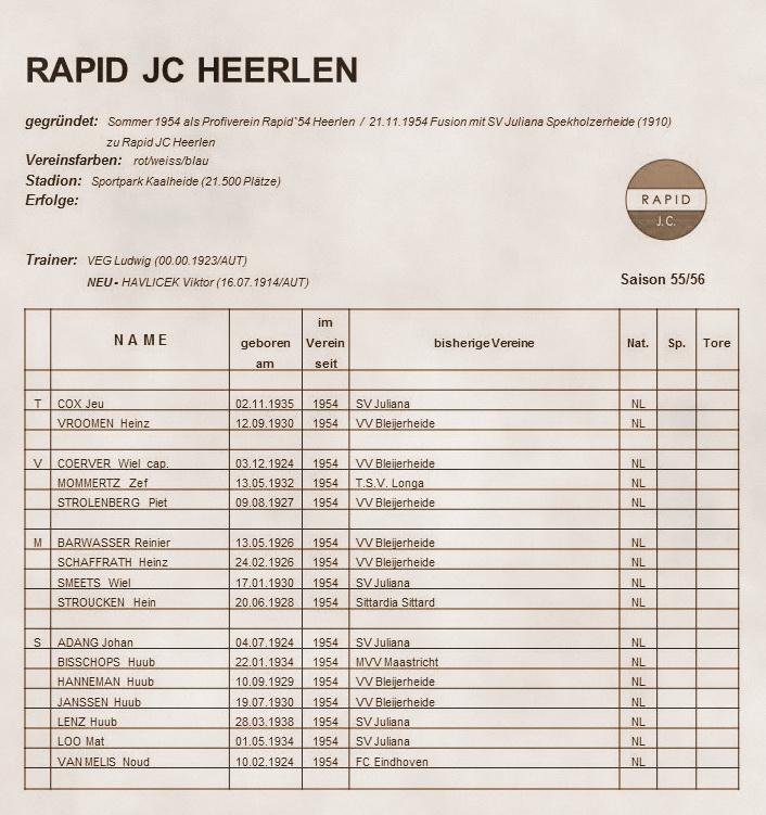 Рапид Хеерлен (Голландия) - Црвена Звезда (Югославия) 3:4