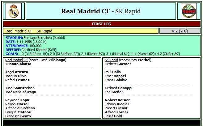 Реал Мадрид (Испания) - Рапид (Австрия) 4:2