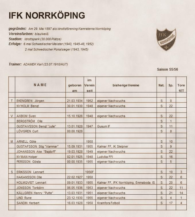 Норрчёпинг (Швеция) - Фиорентина (Италия) 0:1