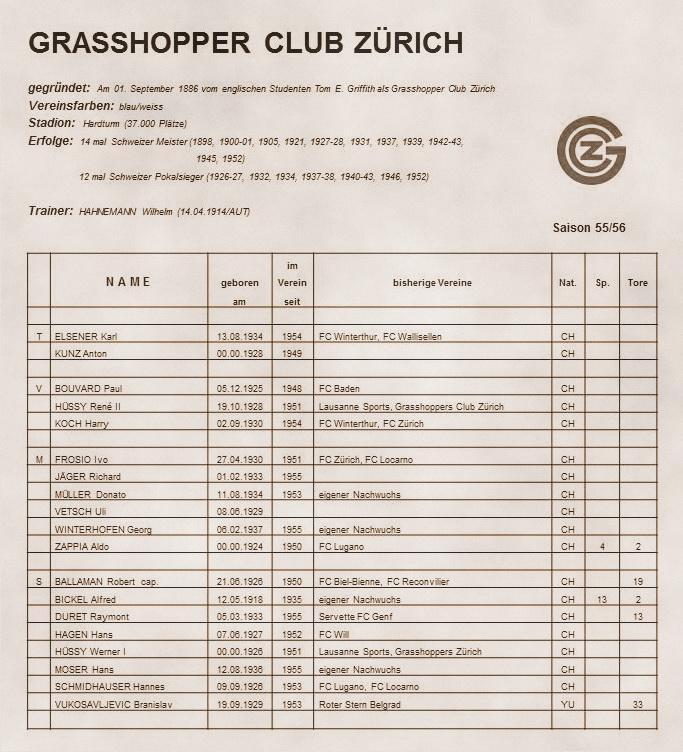 Слован (Чехословакия) - Грассхоппер (Швейцария) 1:0