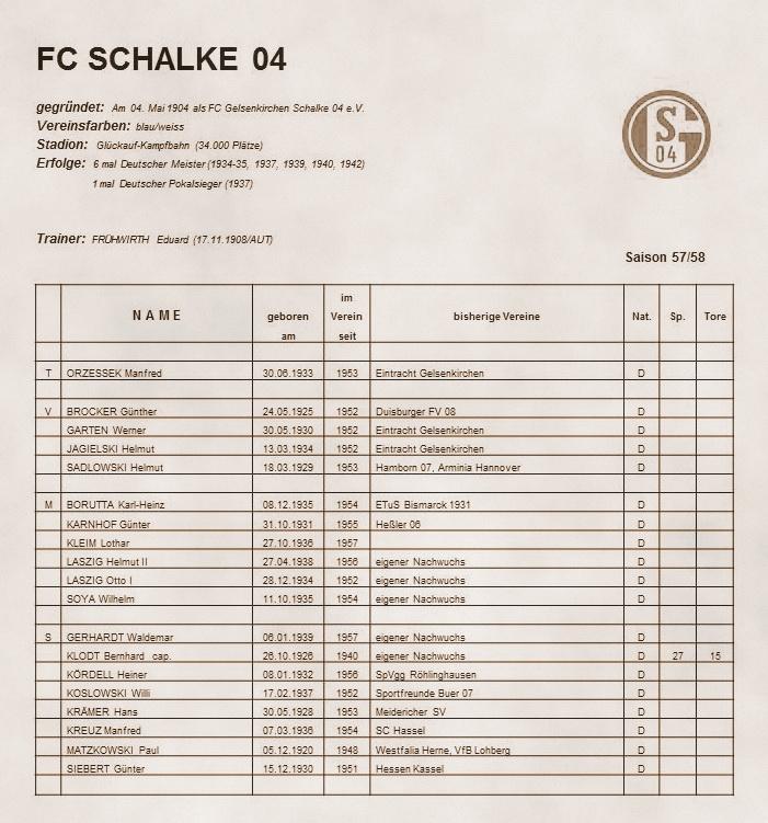 Шальке 04 (Германия) - КБ Копенгаген (Дания) 5:2