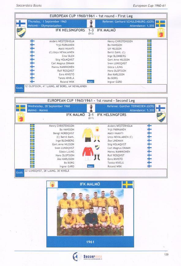 Мальмё (Швеция) - ХИФК Хельсинки (Финляндия) 2:1