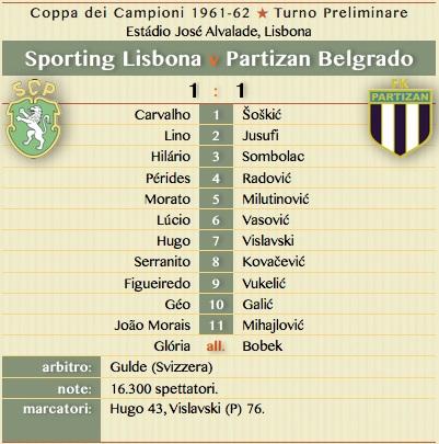 Спортинг Лиссабон (Португалия) - Партизан (Югославия) 1:1