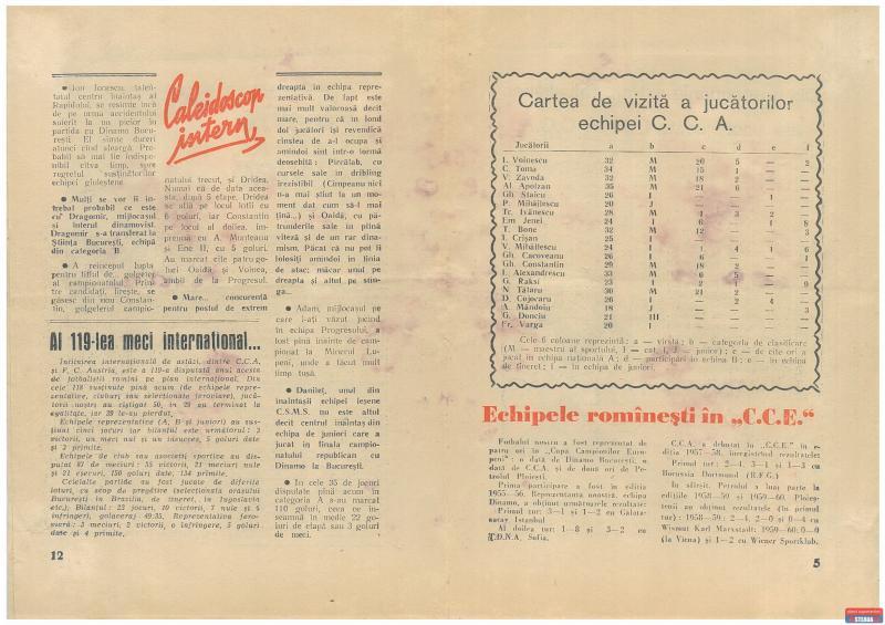 КЧА Бухарест (Румыния) - Аустрия Вена (Австрия) 0:0. Нажмите, чтобы посмотреть истинный размер рисунка