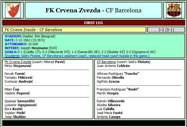 Црвена Звезда (Югославия) - Барселона (Испания) 3:2