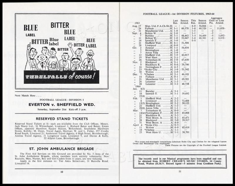 Эвертон (Англия) - Интер (Италия) 0:0