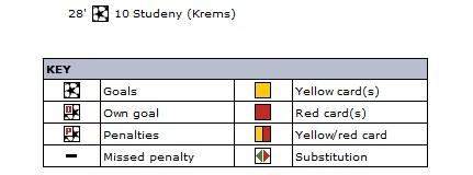 Кремс (Австрия) - Карл Цейсс Йена (ГДР) 1:0