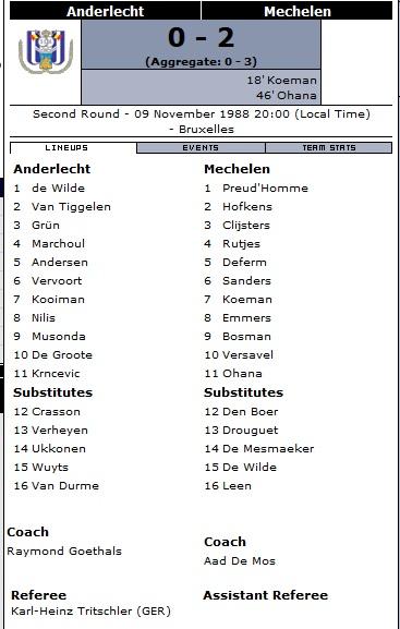 Андерлехт (Бельгия) - Мехелен (Бельгия) 0:2