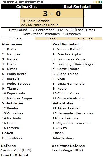 Витория Гимараеш (Португалия) - Реал Сосьедад (Испания) 3:0