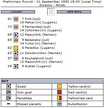 Неман (Белоруссия) - Лугано (Швейцария) 2:1