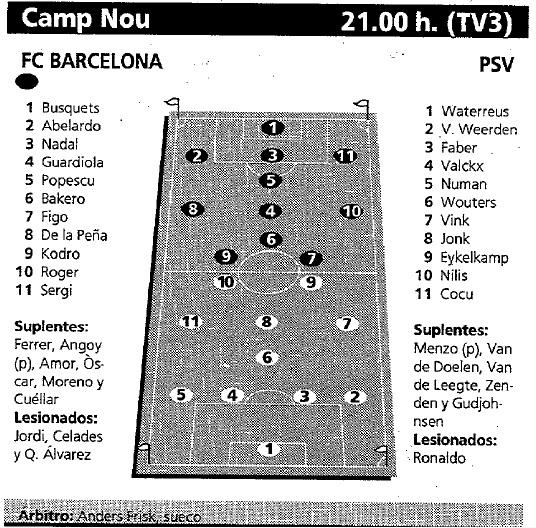 Барселона (Испания) - ПСВ (Голландия) 2:2