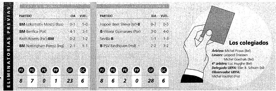Бавария (Германия) - Барселона (Испания) 2:2