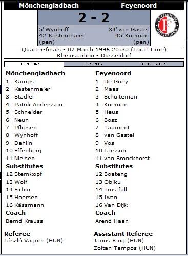 Боруссия Мёнхенгладбах (Германия) - Фейеноорд (Голландия) 2:2