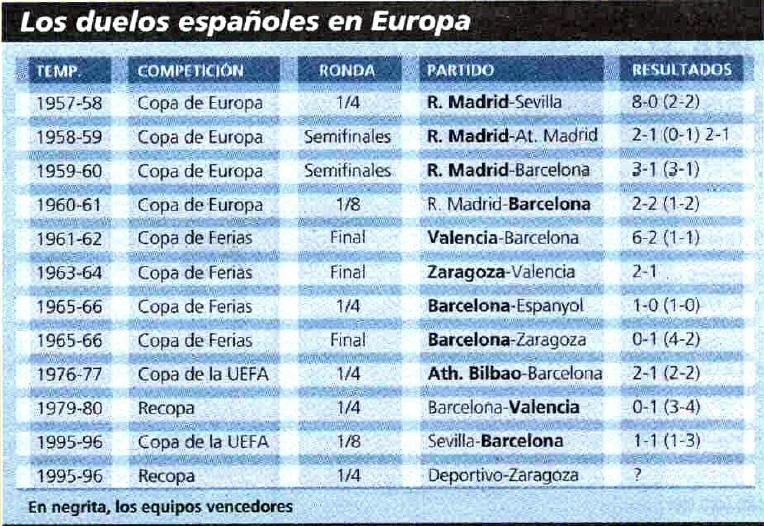Депортиво (Испания) - Сарагоса (Испания) 1:0