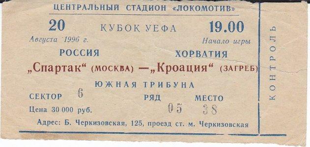 Спартак (Россия) - Динамо Загреб (Хорватия) 2:0