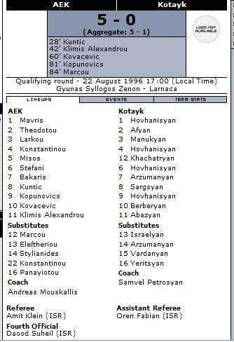 АЕК (Кипр) - Котайк (Армения) 5:0