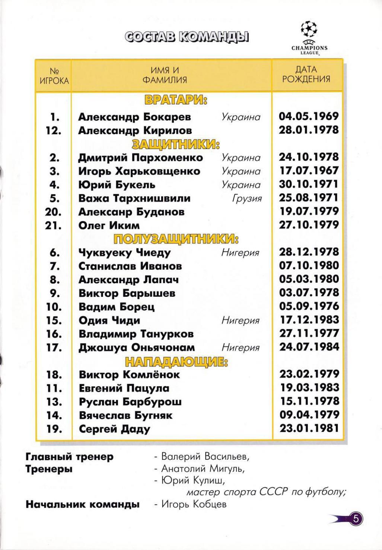 Шериф (Молдавия) - Аракс Арарат (Армения) 2:0. Нажмите, чтобы посмотреть истинный размер рисунка