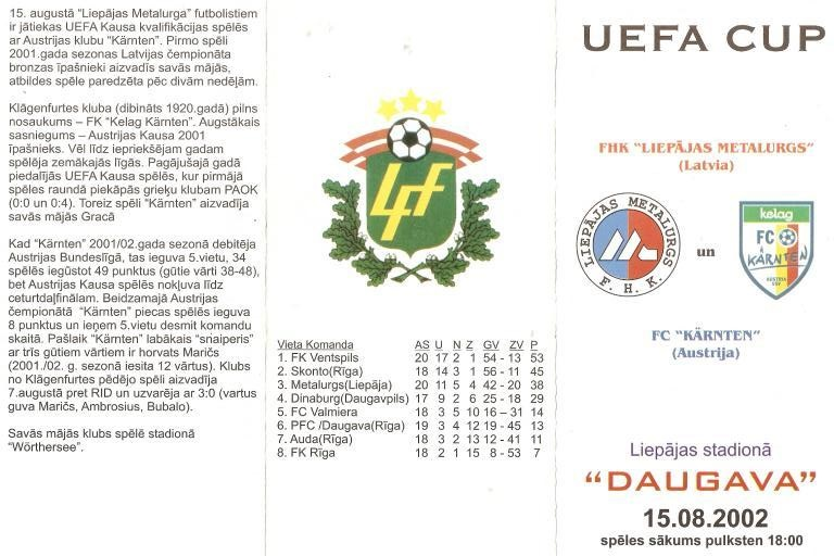 Металлург Лиепая (Латвия) - Кернтен (Австрия) 0:2