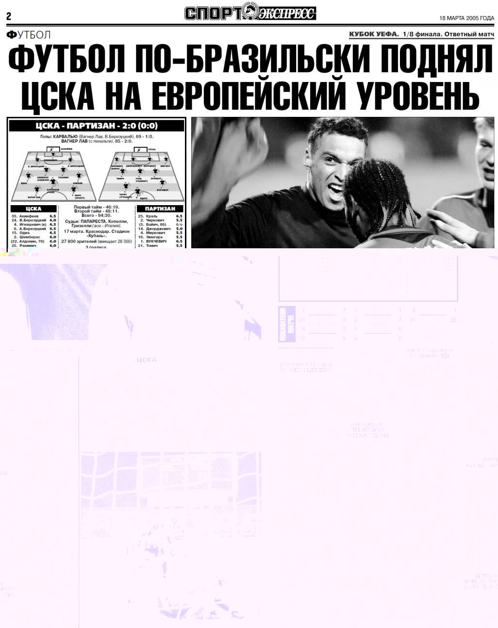 ЦСКА (Россия) - Партизан (Сербия) 2:0. Нажмите, чтобы посмотреть истинный размер рисунка