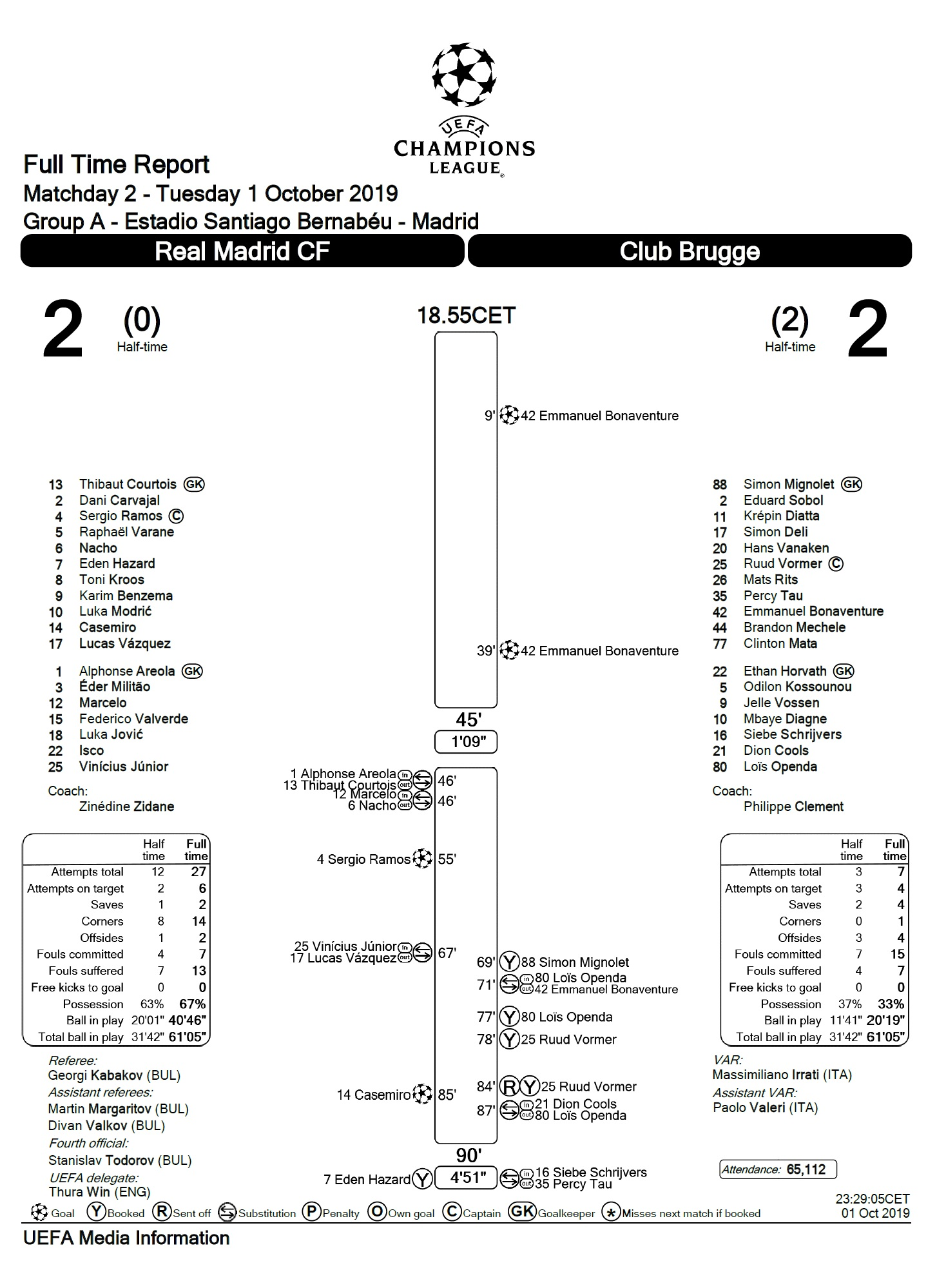 Реал Мадрид (Испания) - Брюгге (Бельгия) 2:2. Нажмите, чтобы посмотреть истинный размер рисунка