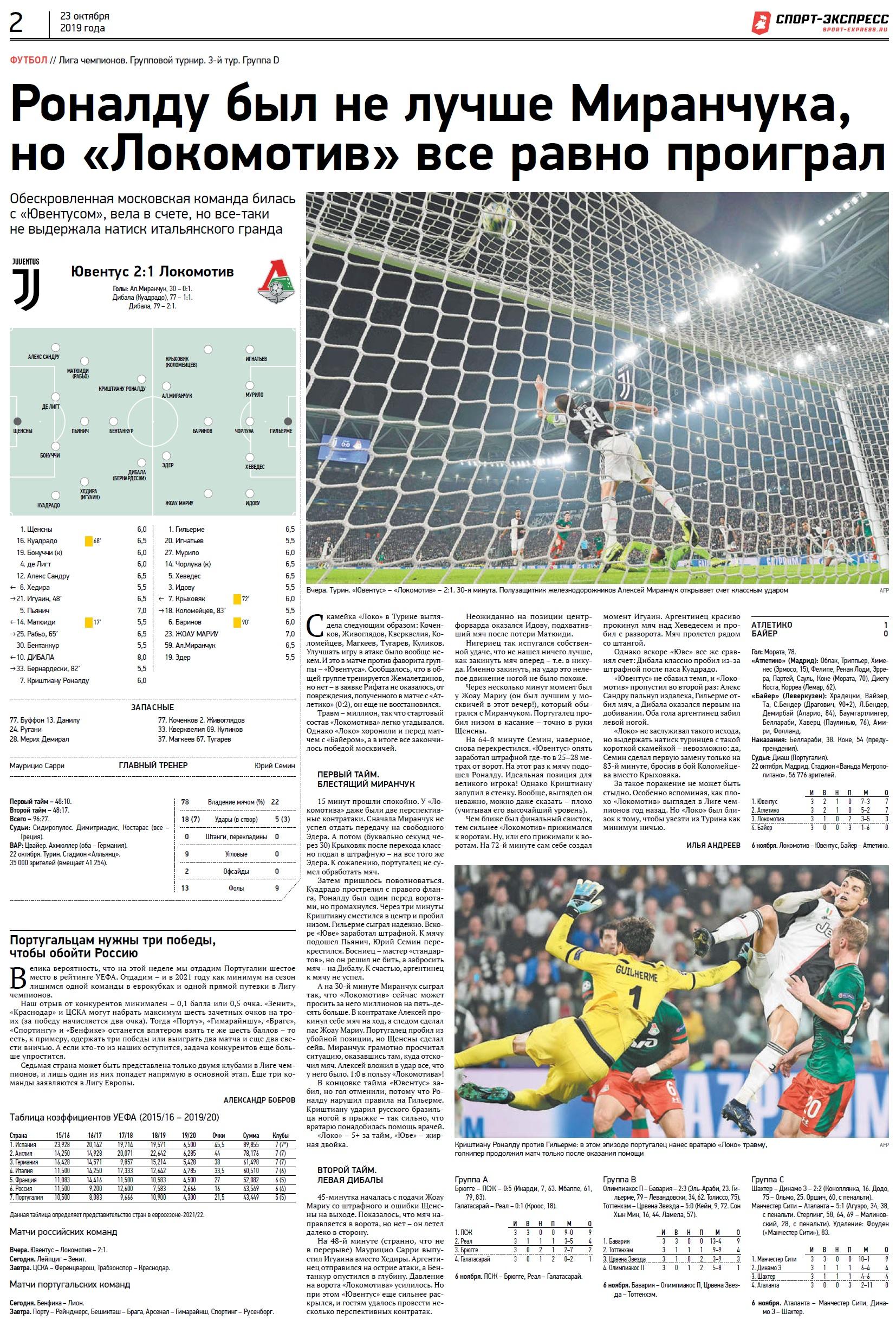 Ювентус (Италия) - Локомотив (Россия) 2:1. Нажмите, чтобы посмотреть истинный размер рисунка
