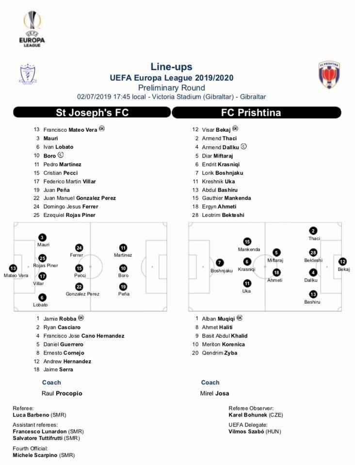 Сент-Джозефс (Гибралтар) - Приштина (Косово) 0:2