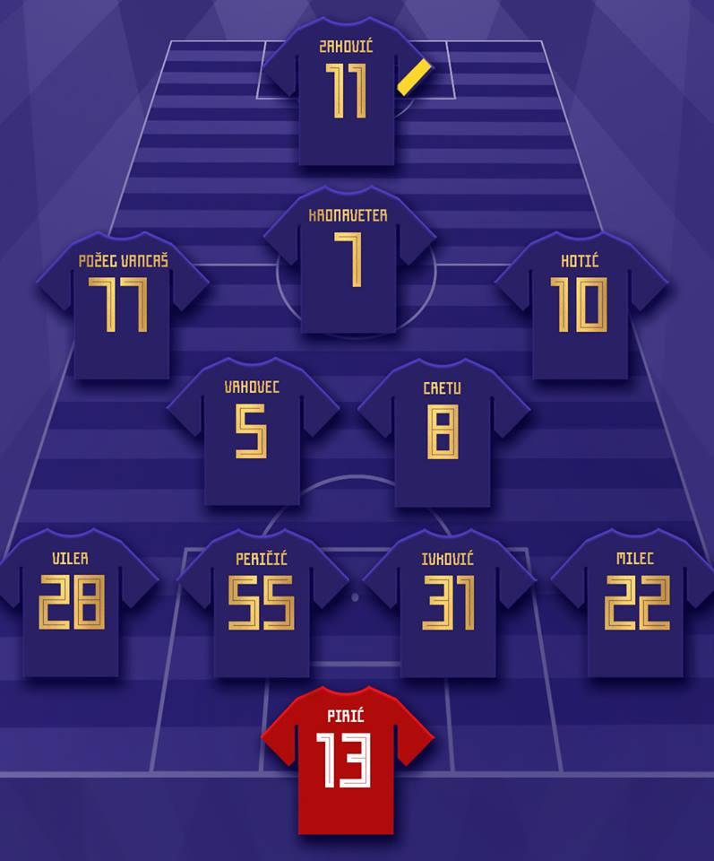 Лудогорец (Болгария) - Марибор (Словения) 0:0
