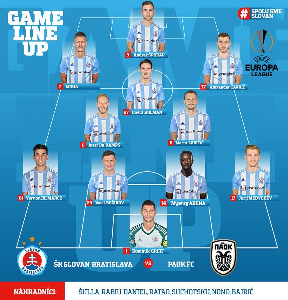 Слован Братислава (Словакия) - ПАОК (Греция) 1:0
