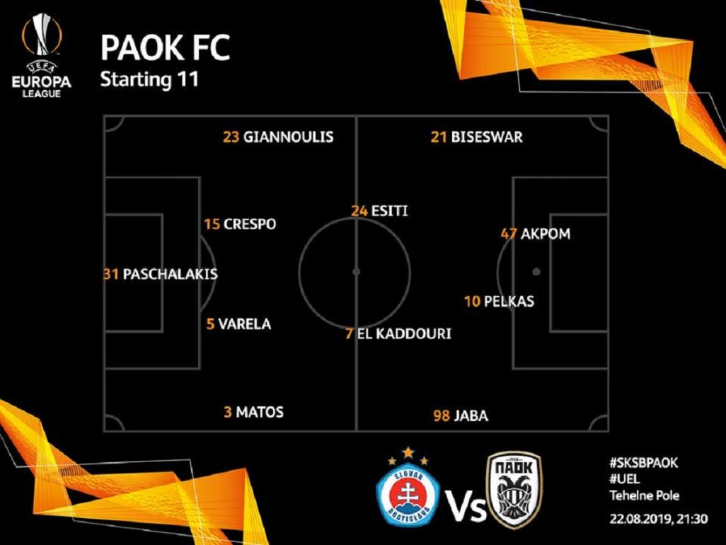 Слован Братислава (Словакия) - ПАОК (Греция) 1:0. Нажмите, чтобы посмотреть истинный размер рисунка