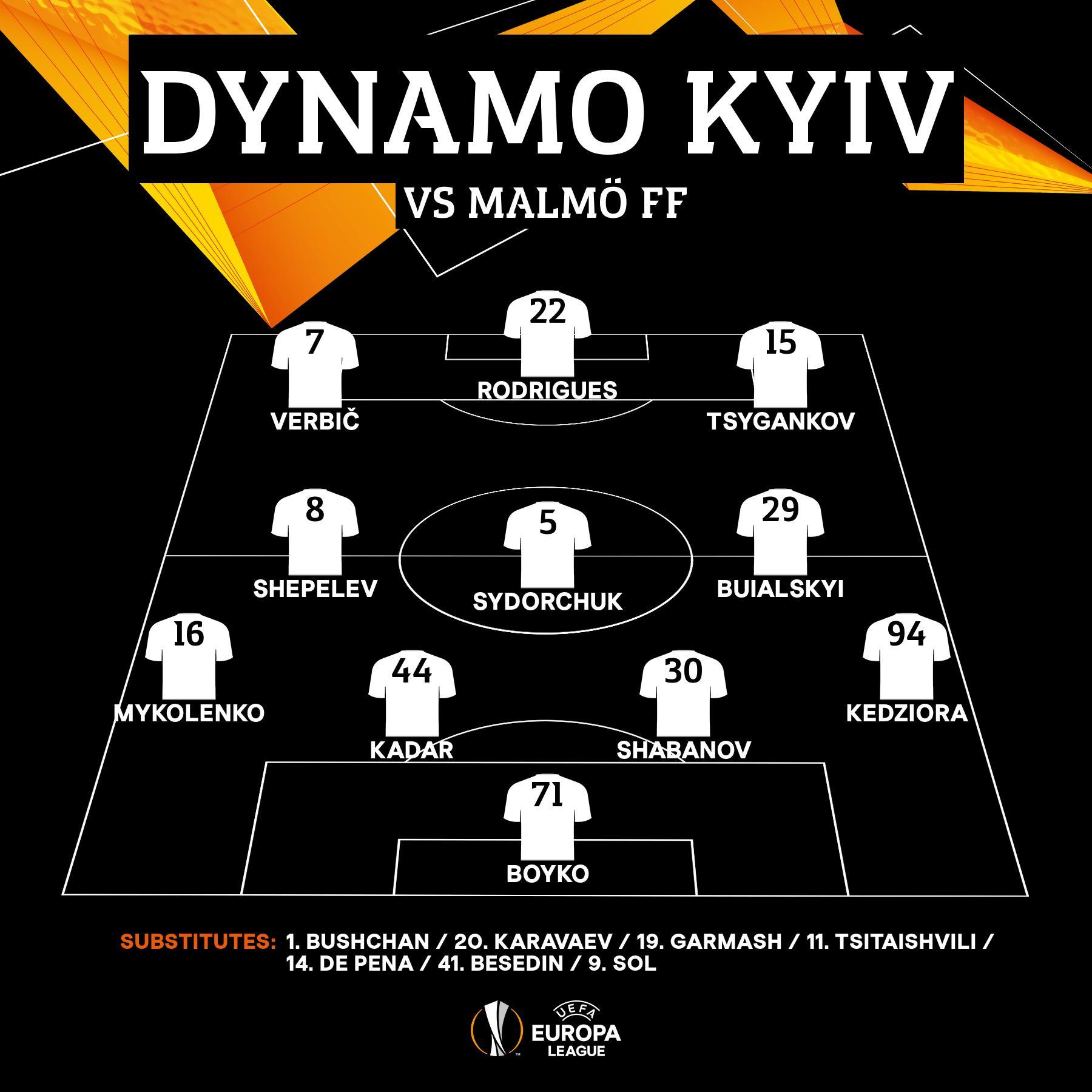 Динамо Киев (Украина) - Мальмё ФФ (Швеция) 1:0. Нажмите, чтобы посмотреть истинный размер рисунка