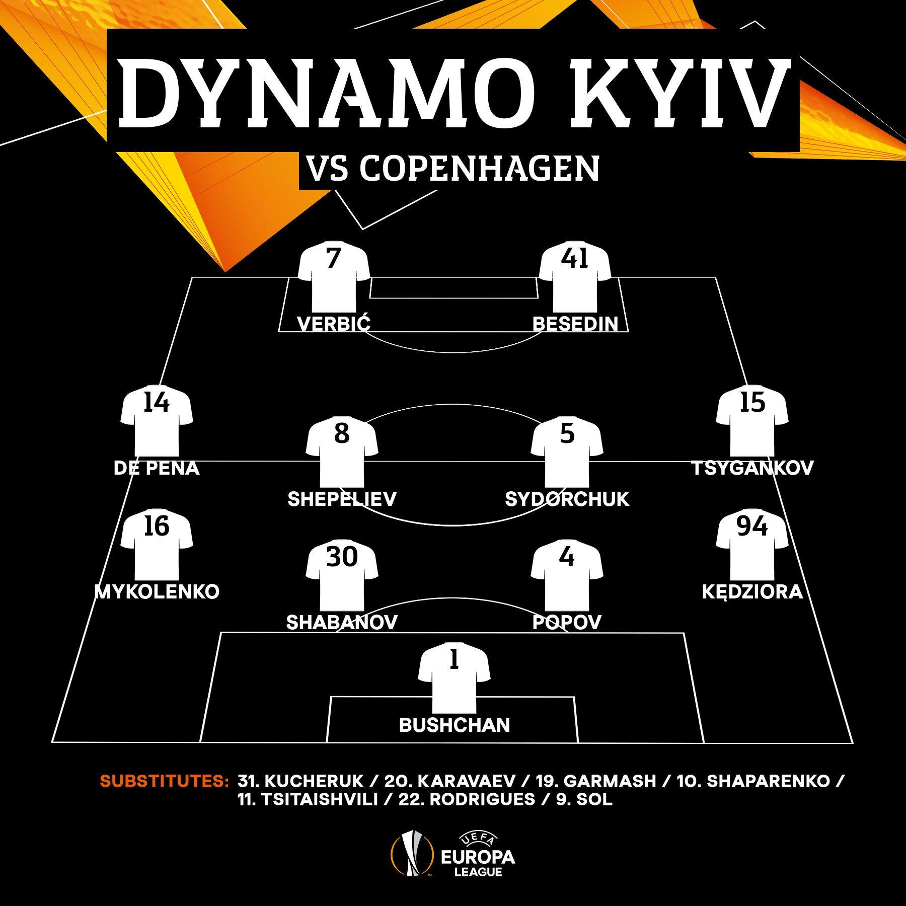 Динамо Киев (Украина) - Копенгаген (Дания) 1:1. Нажмите, чтобы посмотреть истинный размер рисунка